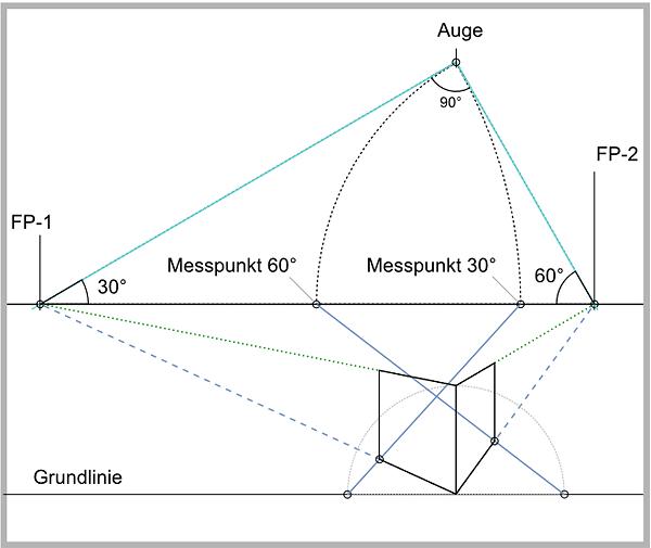 Konstruktion eines Würfels, der genau um 30° gedreht zum Betrachter steht